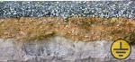 Удельное сопротивление глины – Удельное сопротивление грунта